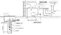 Разработка схем водопровода в Балахне